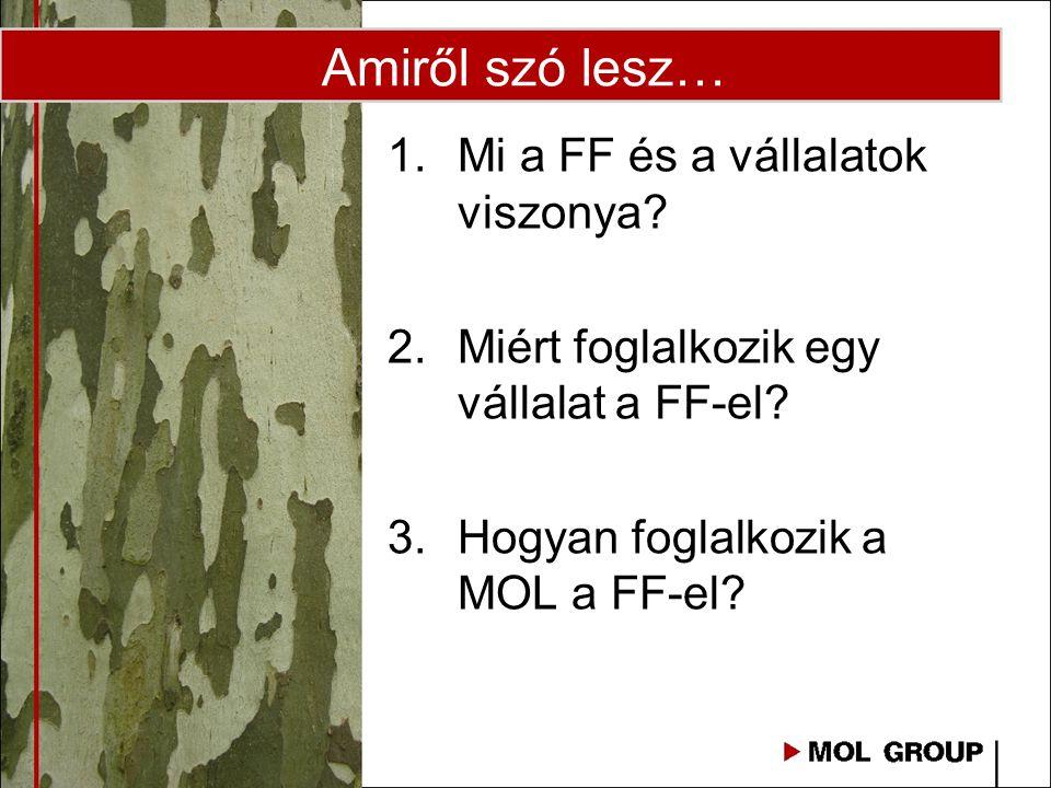 Amiről szó lesz… 1.Mi a FF és a vállalatok viszonya? 2.Miért foglalkozik egy vállalat a FF-el? 3.Hogyan foglalkozik a MOL a FF-el?