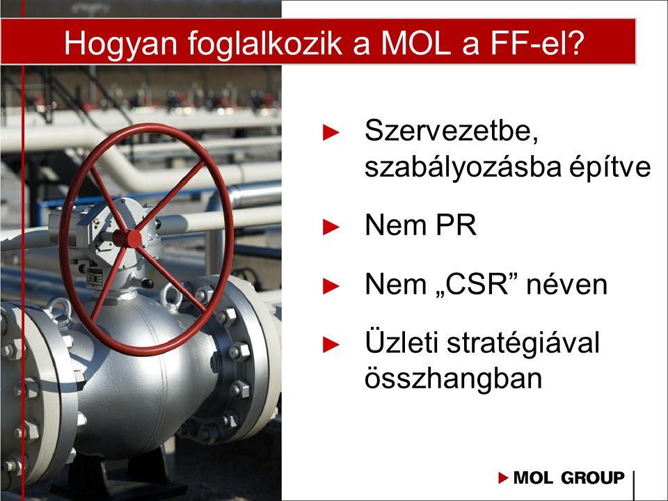 """Hogyan foglalkozik a MOL a FF-el? ► Szervezetbe, szabályozásba építve ► Nem PR ► Nem """"CSR"""" néven ► Üzleti stratégiával összhangban"""