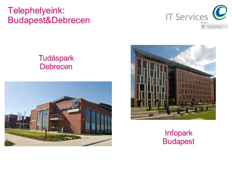 Telephelyeink: Budapest&Debrecen Tudáspark Debrecen Infopark Budapest