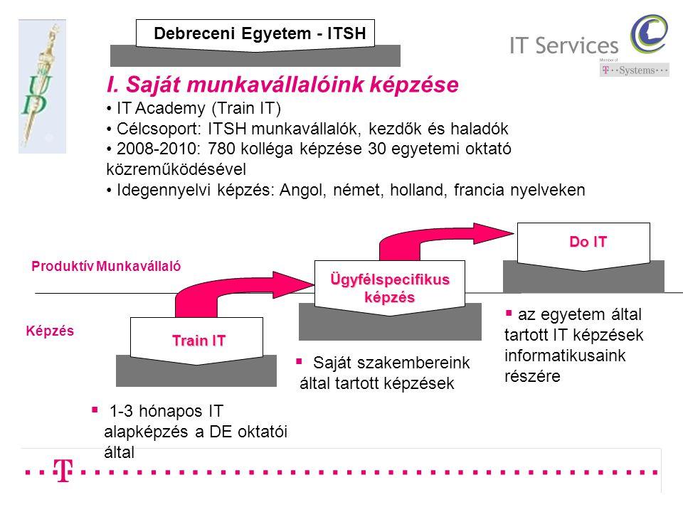 Debreceni Egyetem - ITSH I.