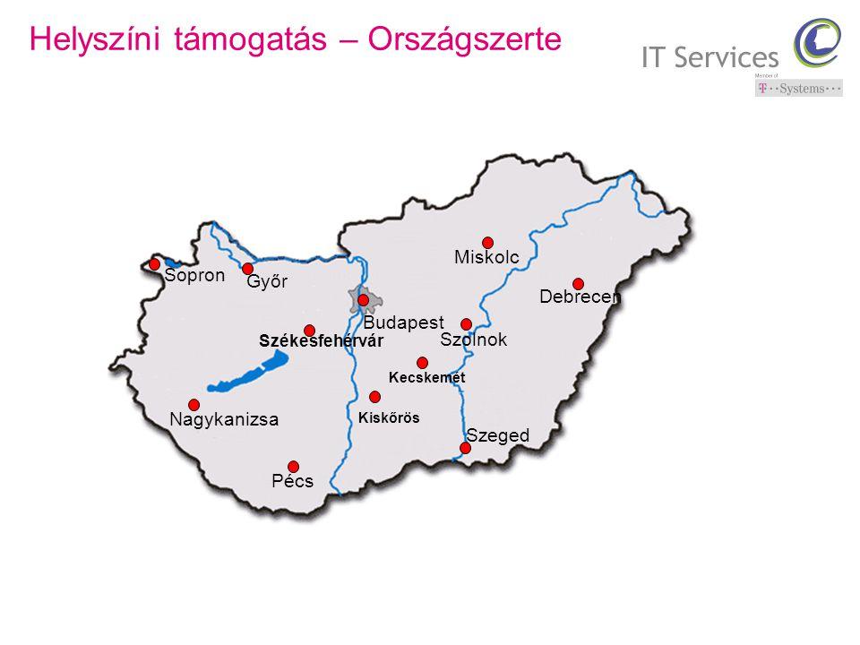 Helyszíni támogatás – Országszerte Sopron Győr Budapest Miskolc Debrecen Székesfehérvár Nagykanizsa Pécs Szolnok Szeged Kiskőrös Kecskemét