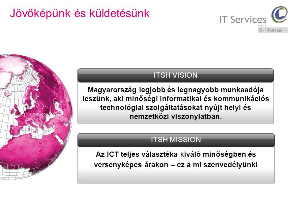 Magyarország legjobb és legnagyobb munkaadója leszünk, aki minőségi informatikai és kommunikációs technológiai szolgáltatásokat nyújt helyi és nemzetközi viszonylatban.