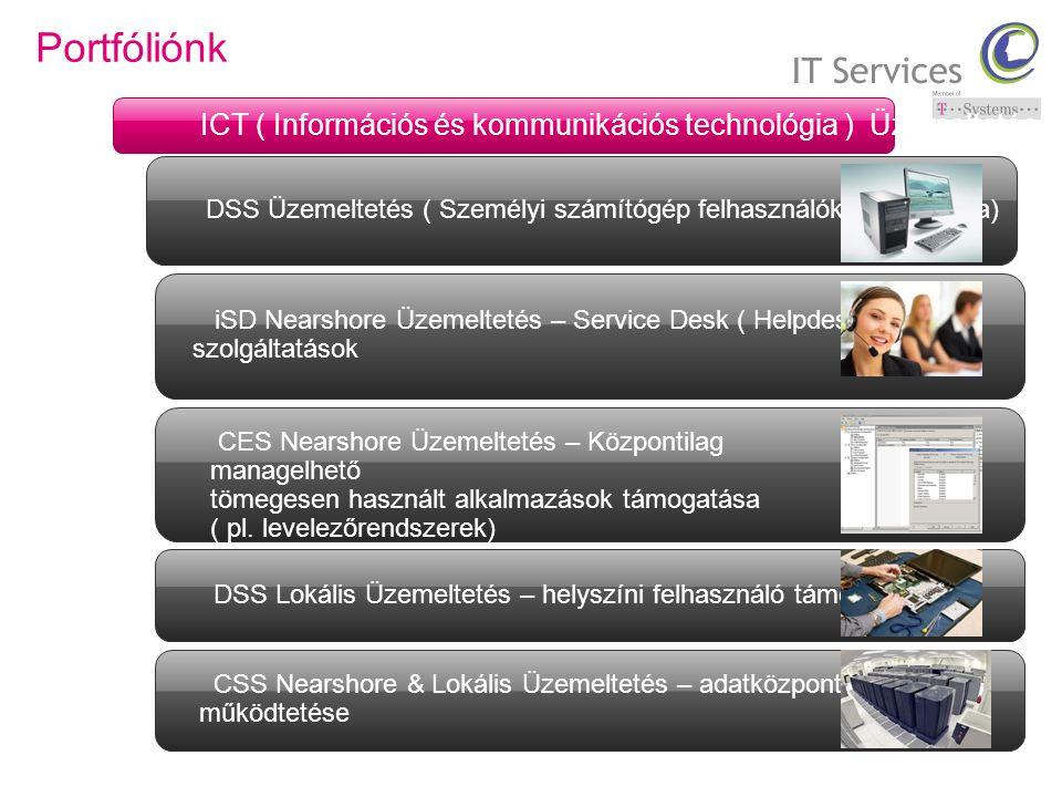 ICT ( Információs és kommunikációs technológia ) Üzemeltetés DSS Üzemeltetés ( Személyi számítógép felhasználók támogatása) CSS Nearshore & Lokális Üzemeltetés – adatközpontok működtetése iSD Nearshore Üzemeltetés – Service Desk ( Helpdesk ) szolgáltatások DSS Lokális Üzemeltetés – helyszíni felhasználó támogatás CES Nearshore Üzemeltetés – Központilag managelhető tömegesen használt alkalmazások támogatása ( pl.