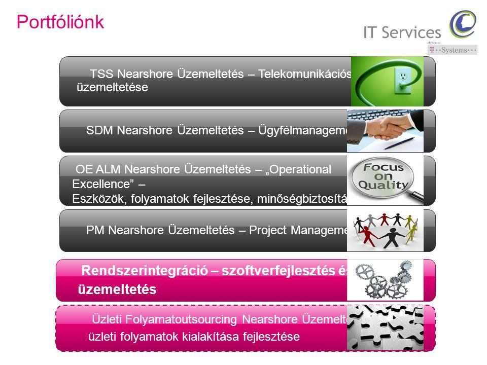 """Portfóliónk Rendszerintegráció – szoftverfejlesztés és üzemeltetés SDM Nearshore Üzemeltetés – Ügyfélmanagement PM Nearshore Üzemeltetés – Project Management Üzleti Folyamatoutsourcing Nearshore Üzemeltetés – üzleti folyamatok kialakítása fejlesztése OE ALM Nearshore Üzemeltetés – """"Operational Excellence – Eszközök, folyamatok fejlesztése, minőségbiztosítás TSS Nearshore Üzemeltetés – Telekomunikációs hálózatok üzemeltetése"""