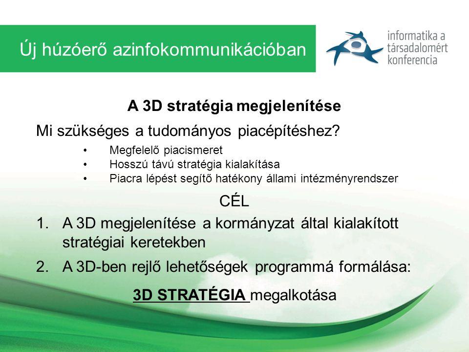 Új húzóerő azinfokommunikációban A 3D stratégia megjelenítése Mi szükséges a tudományos piacépítéshez.