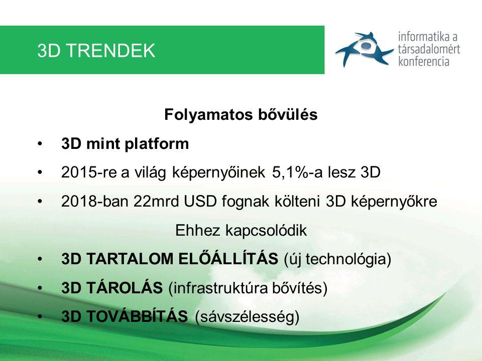 3D TRENDEK Folyamatos bővülés 3D mint platform 2015-re a világ képernyőinek 5,1%-a lesz 3D 2018-ban 22mrd USD fognak költeni 3D képernyőkre Ehhez kapcsolódik 3D TARTALOM ELŐÁLLÍTÁS (új technológia) 3D TÁROLÁS (infrastruktúra bővítés) 3D TOVÁBBÍTÁS (sávszélesség)