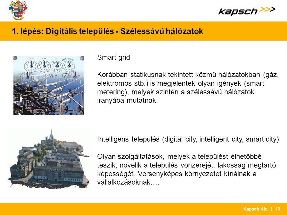 | 10Kapsch Kft. 1. lépés: Digitális település - Szélessávú hálózatok Smart grid Korábban statikusnak tekintett közmű hálózatokban (gáz, elektromos stb