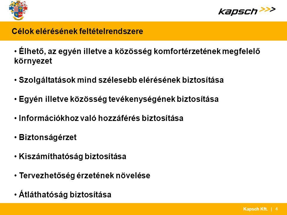   15Kapsch Kft. Épület felügyelet – Biztonság (vagyon)