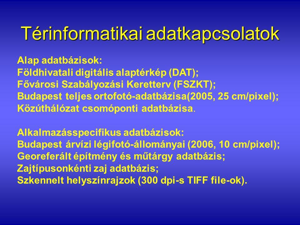 Térinformatikai adatkapcsolatok Alap adatbázisok: Földhivatali digitális alaptérkép (DAT); Fővárosi Szabályozási Keretterv (FSZKT); Budapest teljes or