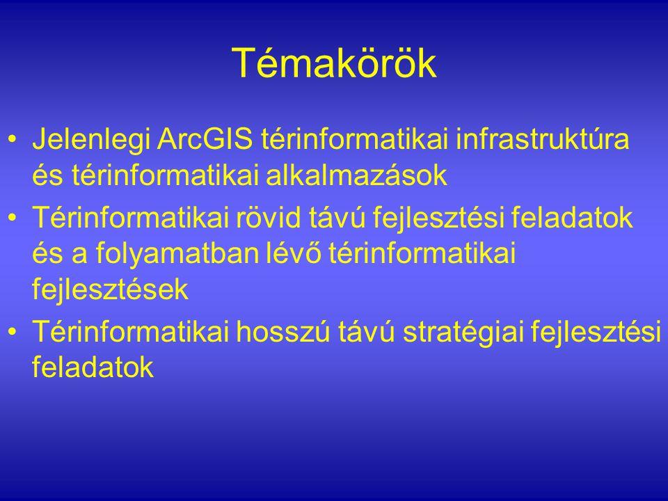 Témakörök Jelenlegi ArcGIS térinformatikai infrastruktúra és térinformatikai alkalmazások Térinformatikai rövid távú fejlesztési feladatok és a folyam