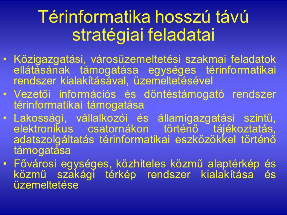 Térinformatika hosszú távú stratégiai feladatai Közigazgatási, városüzemeltetési szakmai feladatok ellátásának támogatása egységes térinformatikai ren