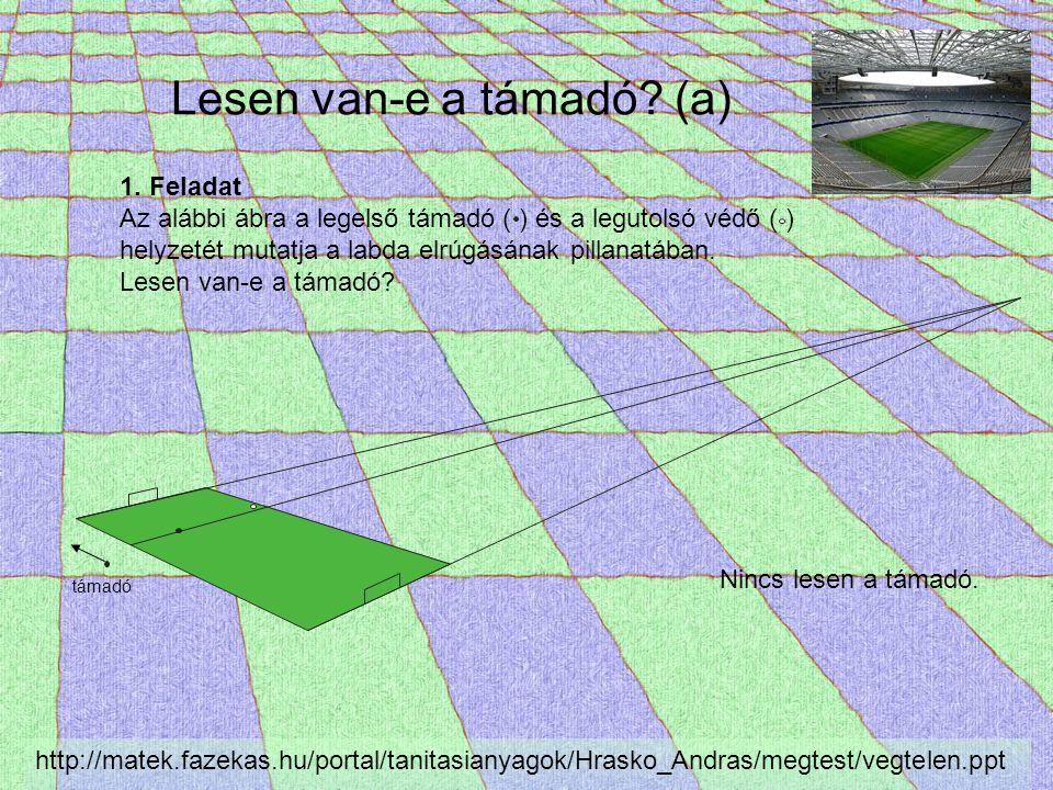 Lesen van-e a támadó? (a) támadó 1. Feladat Az alábbi ábra a legelső támadó ( ) és a legutolsó védő ( ) helyzetét mutatja a labda elrúgásának pillanat