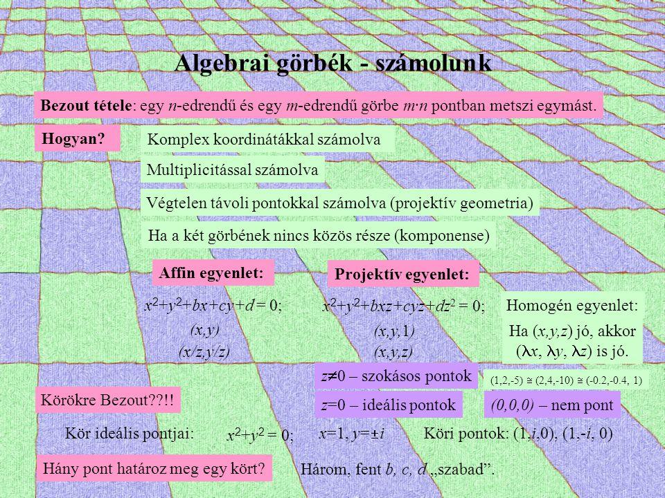 Algebrai görbék - számolunk Bezout tétele: egy n-edrendű és egy m-edrendű görbe m·n pontban metszi egymást. Hogyan? Komplex koordinátákkal számolva Mu