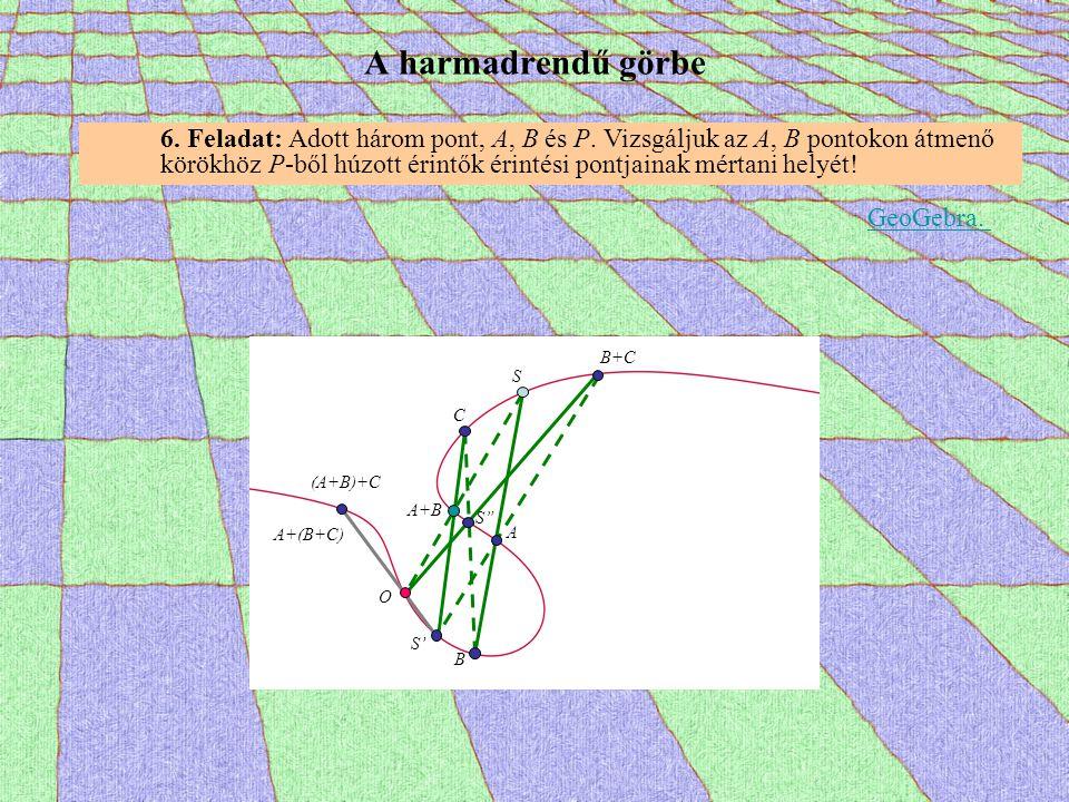 A harmadrendű görbe 6. Feladat: Adott három pont, A, B és P. Vizsgáljuk az A, B pontokon átmenő körökhöz P-ből húzott érintők érintési pontjainak mért
