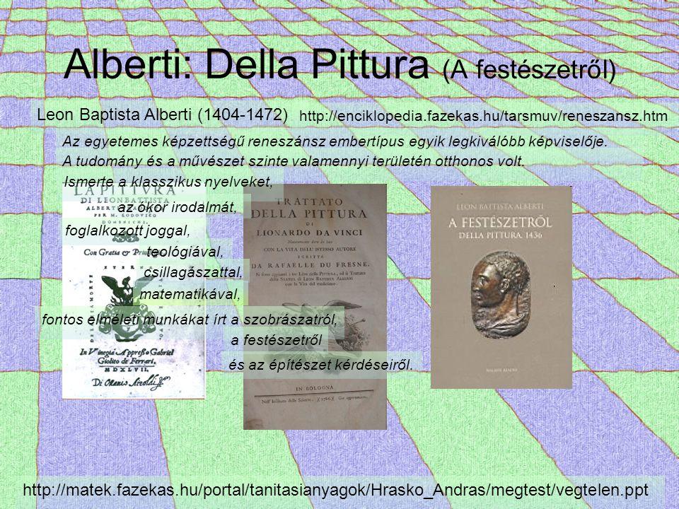 Alberti: Della Pittura (A festészetről) http://matek.fazekas.hu/portal/tanitasianyagok/Hrasko_Andras/megtest/vegtelen.ppt Leon Baptista Alberti (1404-