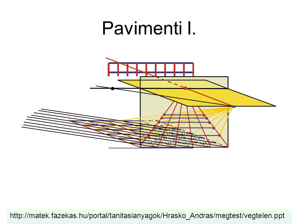 Pavimenti II.