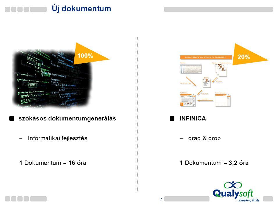 Vorteile von INFINICA  mit SProgrammierung  Informatikai fejlesztés  Zeitaufwand: 1 Dokumentum = 16 óra szokásos dokumentumgenerálás  mittels  drag & drop und 1 Dokumentum = 3,2 óra INFINICA 100% 20% Új dokumentum 7