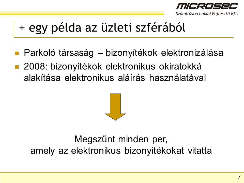 7 + egy példa az üzleti szférából Parkoló társaság – bizonyítékok elektronizálása 2008: bizonyítékok elektronikus okiratokká alakítása elektronikus aláírás használatával Megszűnt minden per, amely az elektronikus bizonyítékokat vitatta
