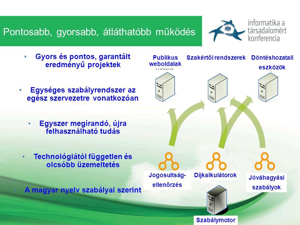 Pontosabb, gyorsabb, átláthatóbb működés Gyors és pontos, garantált eredményű projektek Egységes szabályrendszer az egész szervezetre vonatkozóan Egyszer megírandó, újra felhasználható tudás Technológiától független és olcsóbb üzemeltetés A magyar nyelv szabályai szerint Publikus weboldalak Szakértői rendszerekDöntéshozatali eszközök Jogosultság- ellenőrzés Díjkalkulátorok Jóváhagyási szabályok Szabálymotor