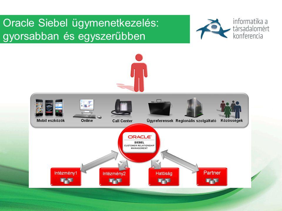 Oracle Siebel ügymenetkezelés: gyorsabban és egyszerűbben