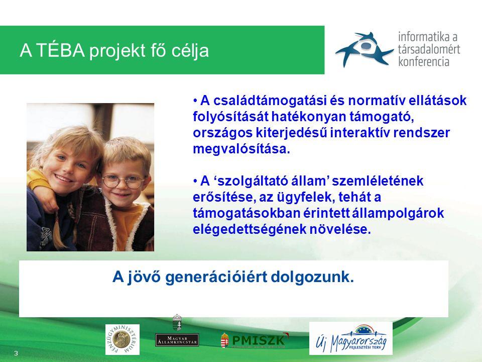 A TÉBA projekt fő célja 3 A jövő generációiért dolgozunk.