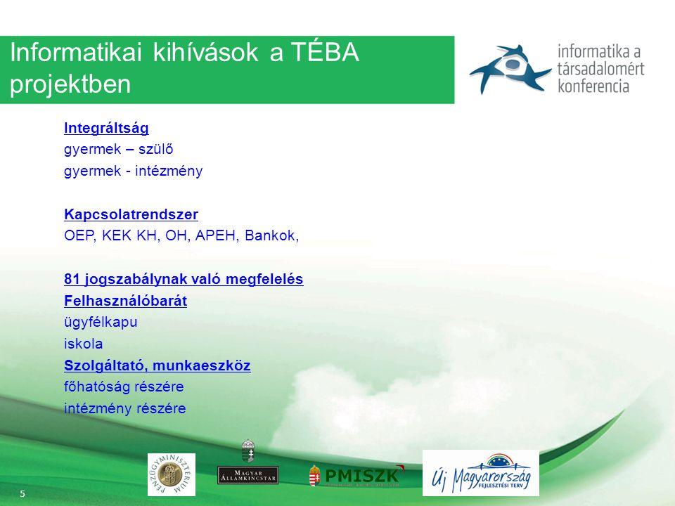 Informatikai kihívások a TÉBA projektben Integráltság gyermek – szülő gyermek - intézmény Kapcsolatrendszer OEP, KEK KH, OH, APEH, Bankok, 81 jogszabálynak való megfelelés Felhasználóbarát ügyfélkapu iskola Szolgáltató, munkaeszköz főhatóság részére intézmény részére 5