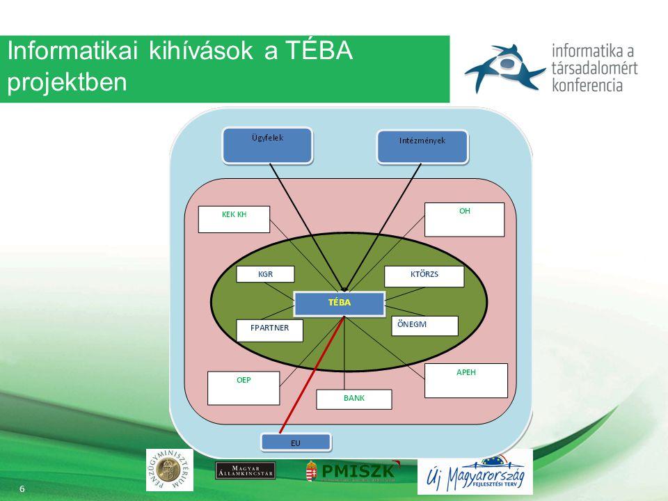 Informatikai kihívások a TÉBA projektben 6