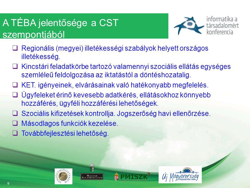 A TÉBA jelentősége a CST szempontjából  Regionális (megyei) illetékességi szabályok helyett országos illetékesség.