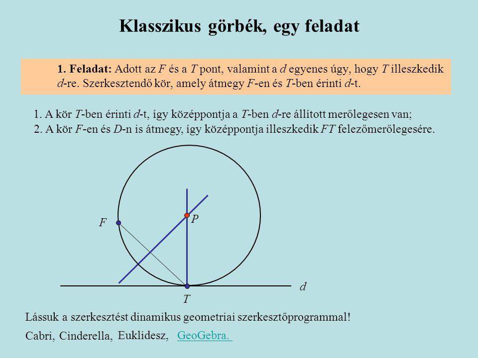 Klasszikus görbék, egy feladat 1. Feladat: Adott az F és a T pont, valamint a d egyenes úgy, hogy T illeszkedik d-re. Szerkesztendő kör, amely átmegy