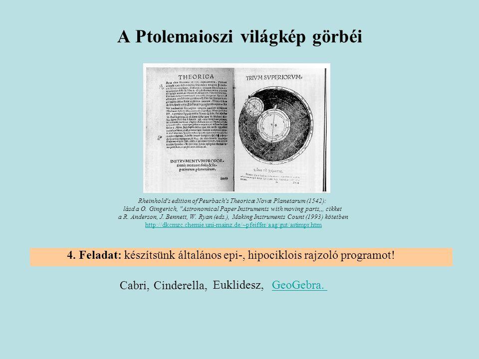 vhvh vfvf P Epiciklus, hipociklus érintője OTOT S T