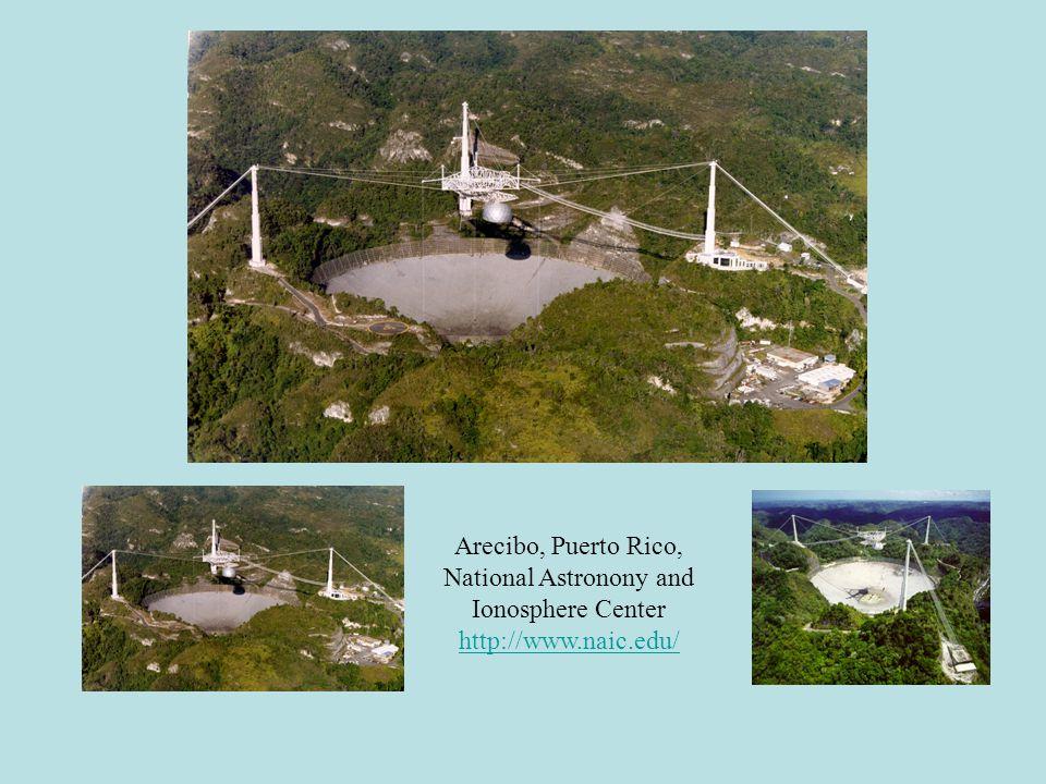 Mi látható a csészében? http://www.search.com/reference/Caustic_%28optics%29 Magyarázat: szoftverrelszoftverrel Arecibo, Puerto Rico, National Astrono
