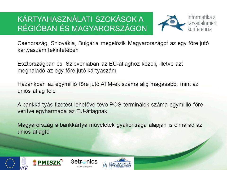 KÁRTYAHASZNÁLATI SZOKÁSOK A RÉGIÓBAN ÉS MAGYARORSZÁGON Csehország, Szlovákia, Bulgária megelőzik Magyarországot az egy főre jutó kártyaszám tekintetéb