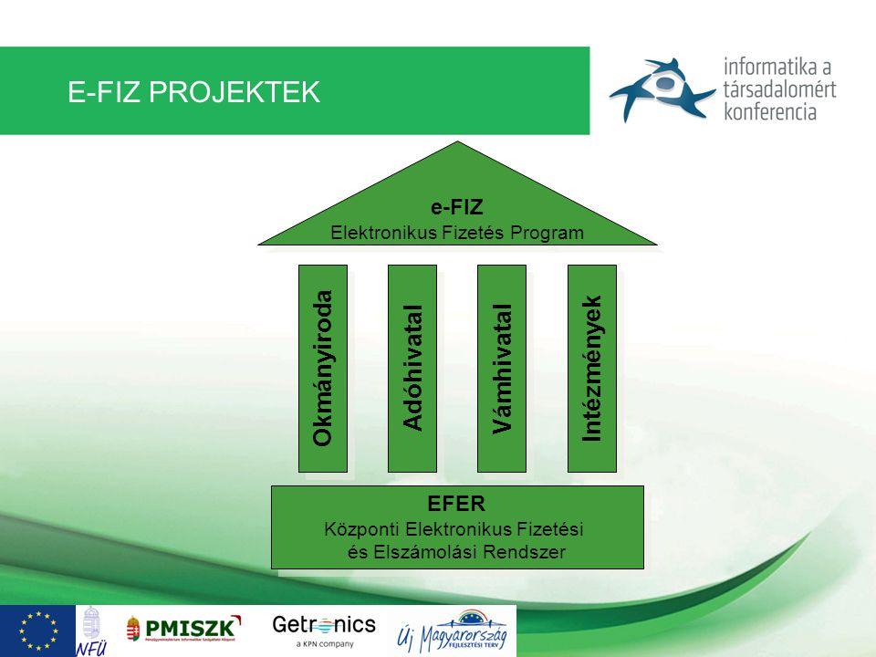 E-FIZ PROJEKTEK EFER Központi Elektronikus Fizetési és Elszámolási Rendszer EFER Központi Elektronikus Fizetési és Elszámolási Rendszer Adóhivatal Vám