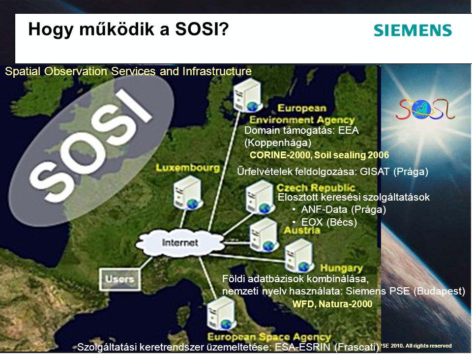 Page 5 Public / © Siemens PSE 2010. All rights reserved Hogy működik a SOSI.