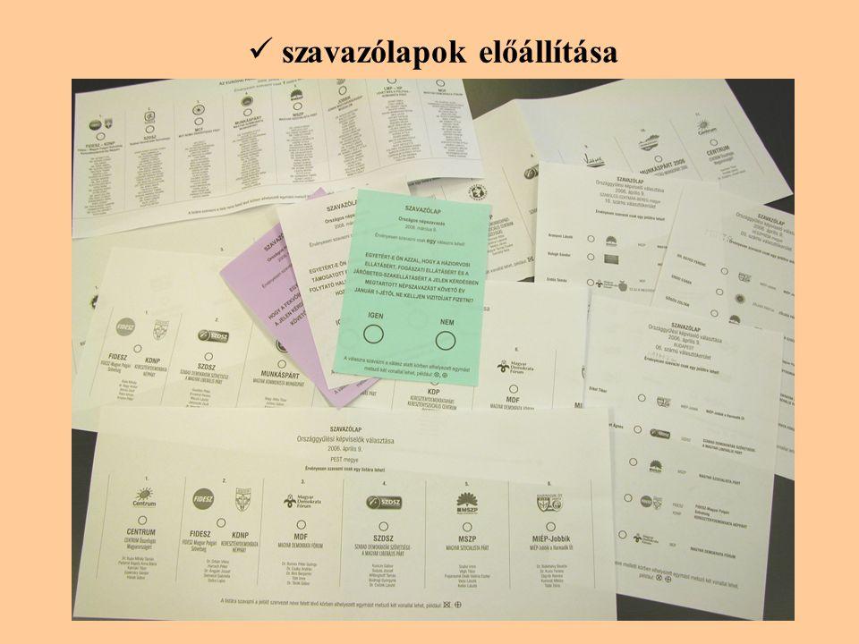szavazólapok előállítása