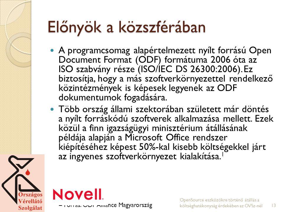 Előnyök a közszférában A programcsomag alapértelmezett nyílt forrású Open Document Format (ODF) formátuma 2006 óta az ISO szabvány része (ISO/IEC DS 26300:2006).