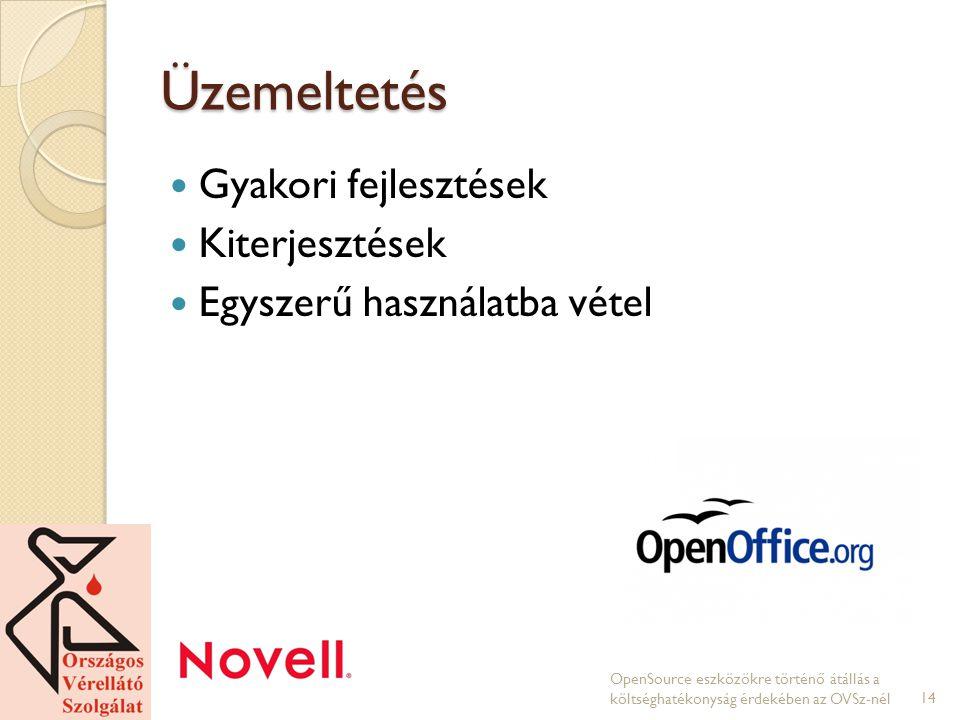 Üzemeltetés Gyakori fejlesztések Kiterjesztések Egyszerű használatba vétel OpenSource eszközökre történő átállás a költséghatékonyság érdekében az OVSz-nél14