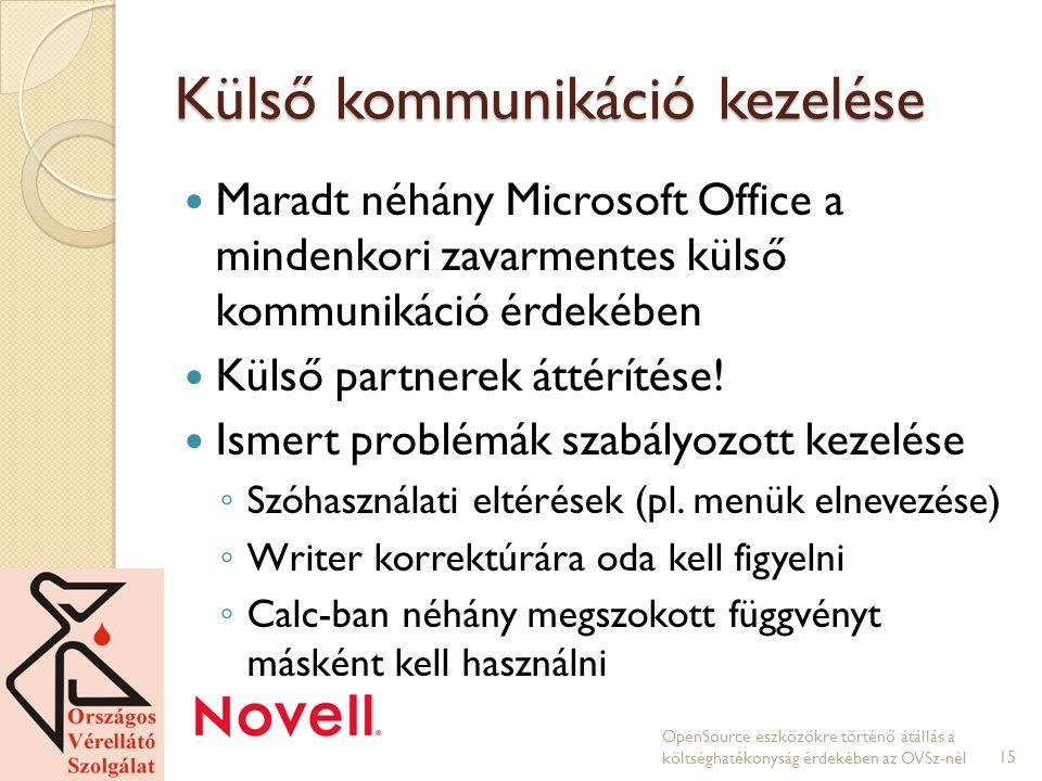 Külső kommunikáció kezelése Maradt néhány Microsoft Office a mindenkori zavarmentes külső kommunikáció érdekében Külső partnerek áttérítése.