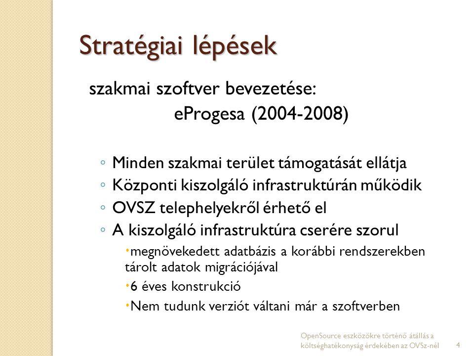 Stratégiai lépések szakmai szoftver bevezetése: eProgesa (2004-2008) ◦ Minden szakmai terület támogatását ellátja ◦ Központi kiszolgáló infrastruktúrán működik ◦ OVSZ telephelyekről érhető el ◦ A kiszolgáló infrastruktúra cserére szorul  megnövekedett adatbázis a korábbi rendszerekben tárolt adatok migrációjával  6 éves konstrukció  Nem tudunk verziót váltani már a szoftverben OpenSource eszközökre történő átállás a költséghatékonyság érdekében az OVSz-nél4
