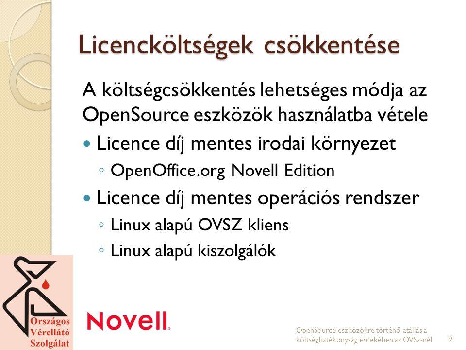 Licencköltségek csökkentése A költségcsökkentés lehetséges módja az OpenSource eszközök használatba vétele Licence díj mentes irodai környezet ◦ OpenOffice.org Novell Edition Licence díj mentes operációs rendszer ◦ Linux alapú OVSZ kliens ◦ Linux alapú kiszolgálók OpenSource eszközökre történő átállás a költséghatékonyság érdekében az OVSz-nél9