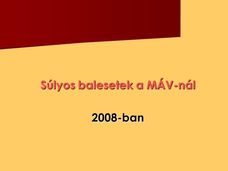 Súlyos balesetek a MÁV-nál 2008-ban