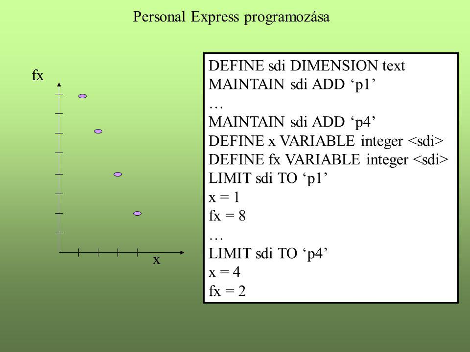 Personal Express programozása x fx DEFINE sdi DIMENSION text MAINTAIN sdi ADD 'p1' … MAINTAIN sdi ADD 'p4' DEFINE x VARIABLE integer DEFINE fx VARIABLE integer LIMIT sdi TO 'p1' x = 1 fx = 8 … LIMIT sdi TO 'p4' x = 4 fx = 2