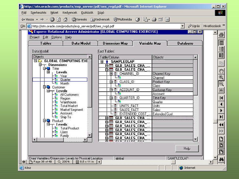 Personal Express A Windows környezetre fejlesztett egyszerű MD kezelő rendszer parancssor választerület Igen korlátozott lehetőségek