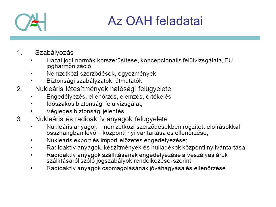 Az OAH feladatai 1.Szabályozás Hazai jogi normák korszerűsítése, koncepcionális felülvizsgálata, EU jogharmonizáció Nemzetközi szerződések, egyezménye