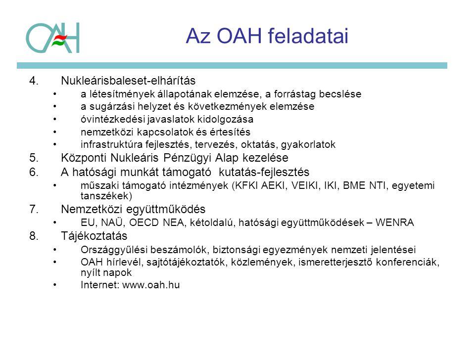 Az OAH feladatai 4.Nukleárisbaleset-elhárítás a létesítmények állapotának elemzése, a forrástag becslése a sugárzási helyzet és következmények elemzés