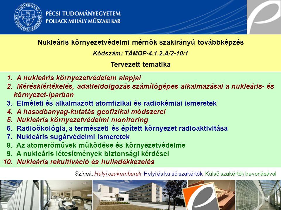 Nukleáris környezetvédelmi mérnök szakirányú továbbképzés Kódszám: TÁMOP-4.1.2.A/2-10/1 Tervezett tematika 1. A nukleáris környezetvédelem alapjai 2.