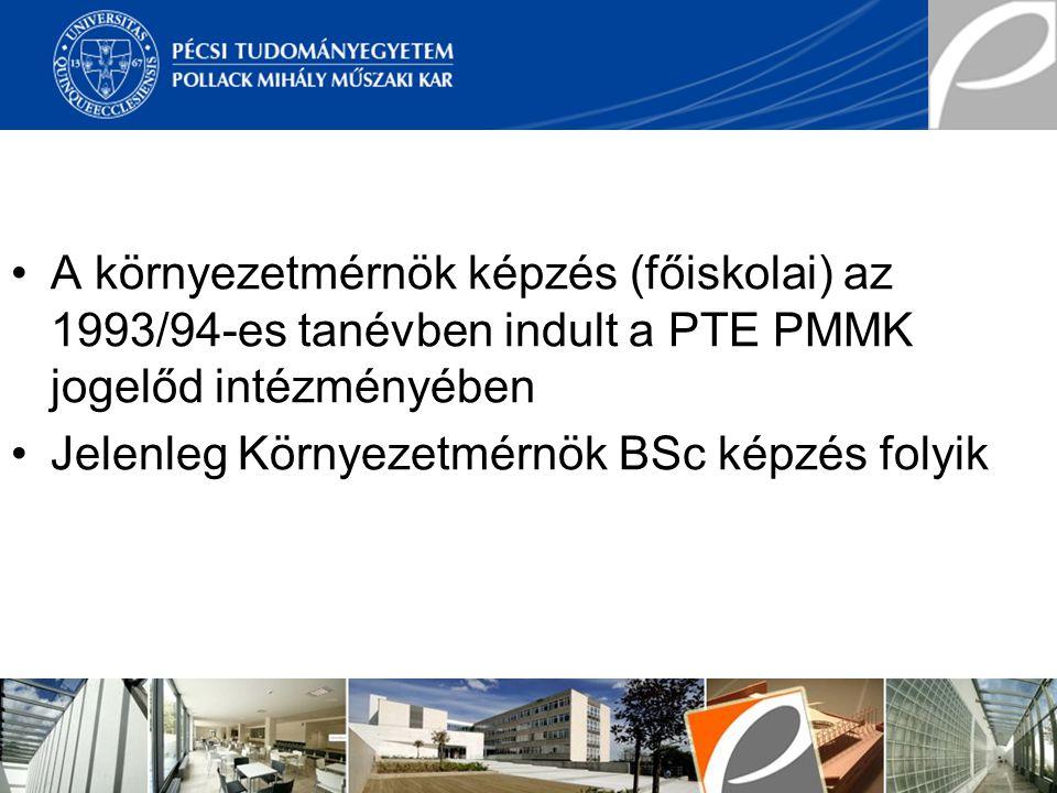 A környezetmérnök képzés (főiskolai) az 1993/94-es tanévben indult a PTE PMMK jogelőd intézményében Jelenleg Környezetmérnök BSc képzés folyik