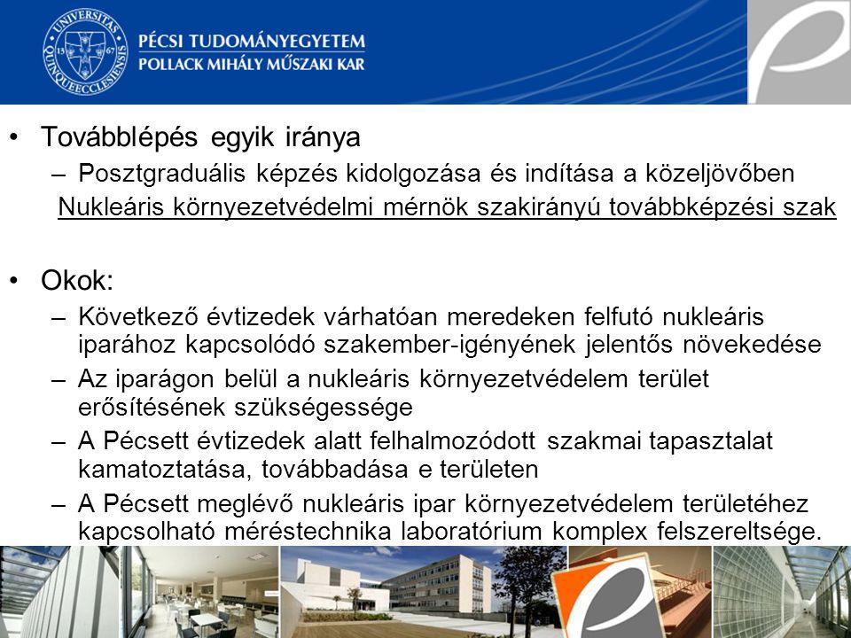 Továbblépés egyik iránya –Posztgraduális képzés kidolgozása és indítása a közeljövőben Nukleáris környezetvédelmi mérnök szakirányú továbbképzési szak