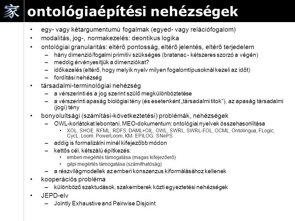 ontológiaépítési nehézségek egy- vagy kétargumentumú fogalmak (egyed- vagy relációfogalom) modalitás, jog-, normakezelés: deontikus logika ontológiai granularitás: eltérő pontosság, eltérő jelentés, eltérő terjedelem –hány dimenzió/fogalmi primitív szükséges (bratanac - kétszeres szorzó a végén) –meddig érvényesítjük a dimenziókat.