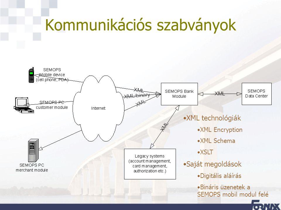 Kommunikációs szabványok XML technológiák XML Encryption XML Schema XSLT Saját megoldások Digitális aláírás Bináris üzenetek a SEMOPS mobil modul felé